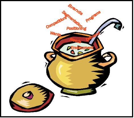 Marketing Soup